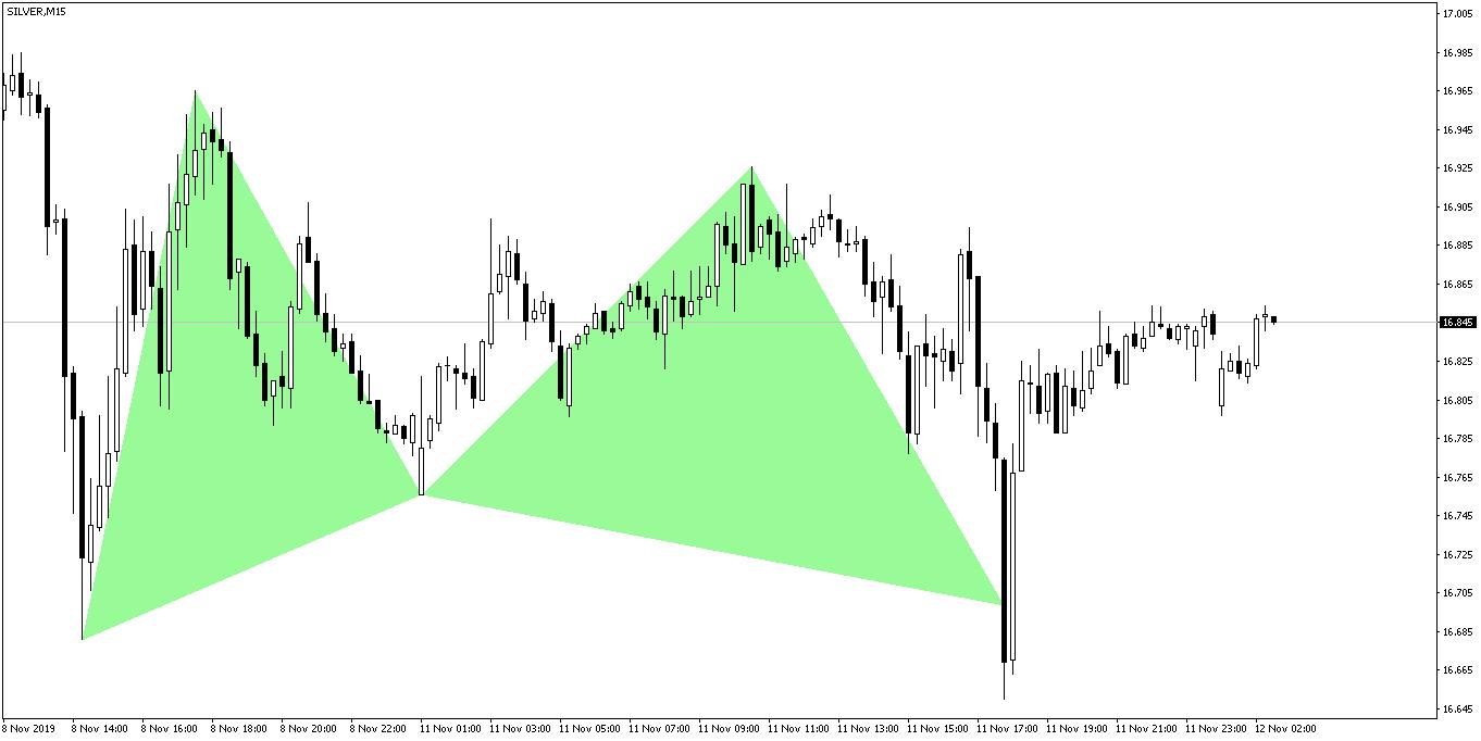 Silver Gartley Pattern After